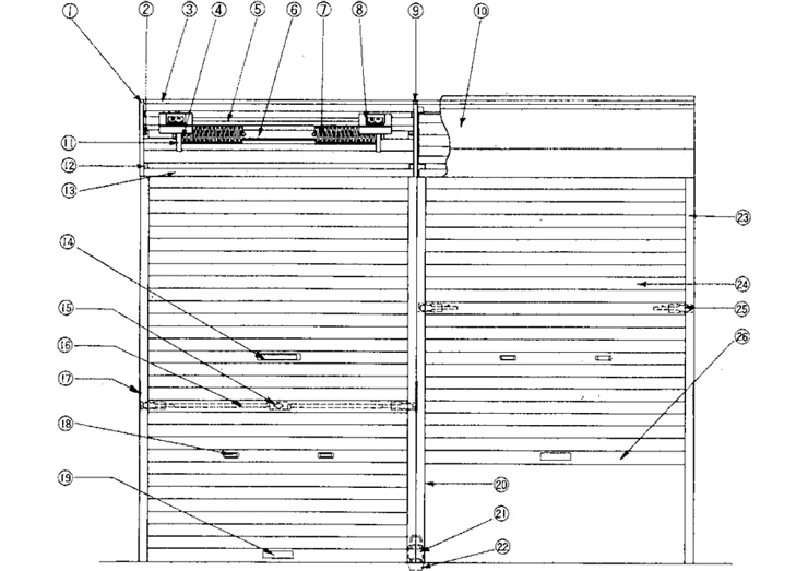 シャッターの構成部品と名称